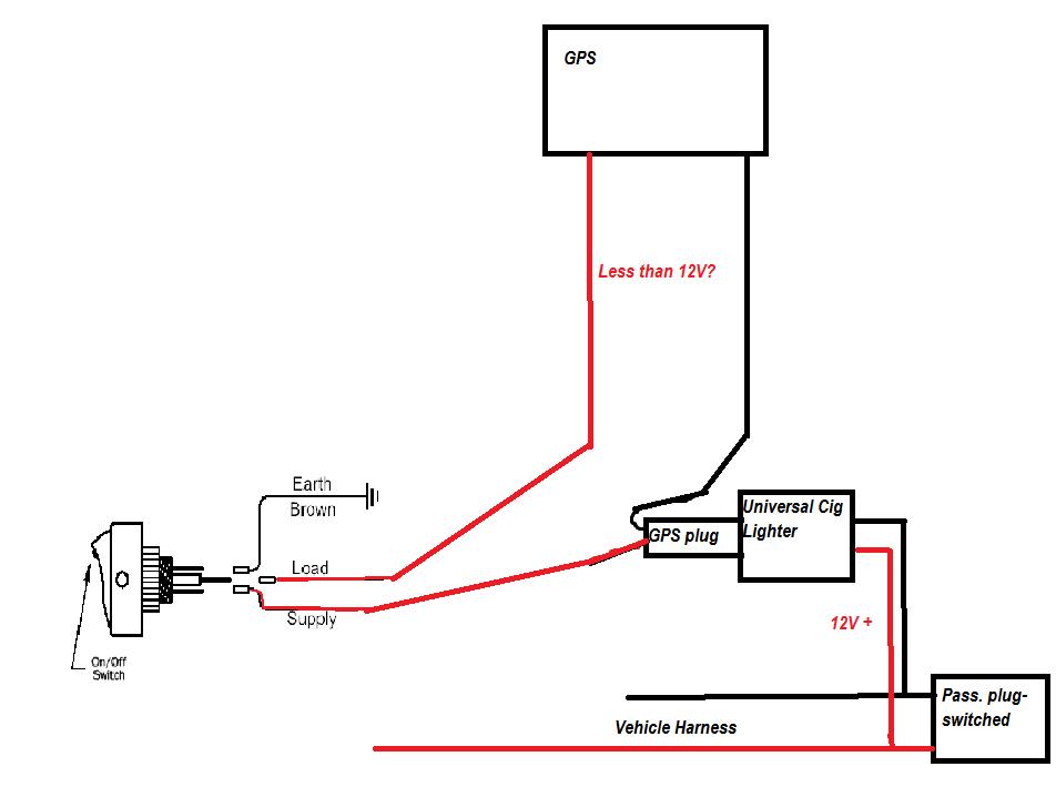 hard wiring gps help nissan titan forum rh titantalk com hard wiring a range hardwiring happiness