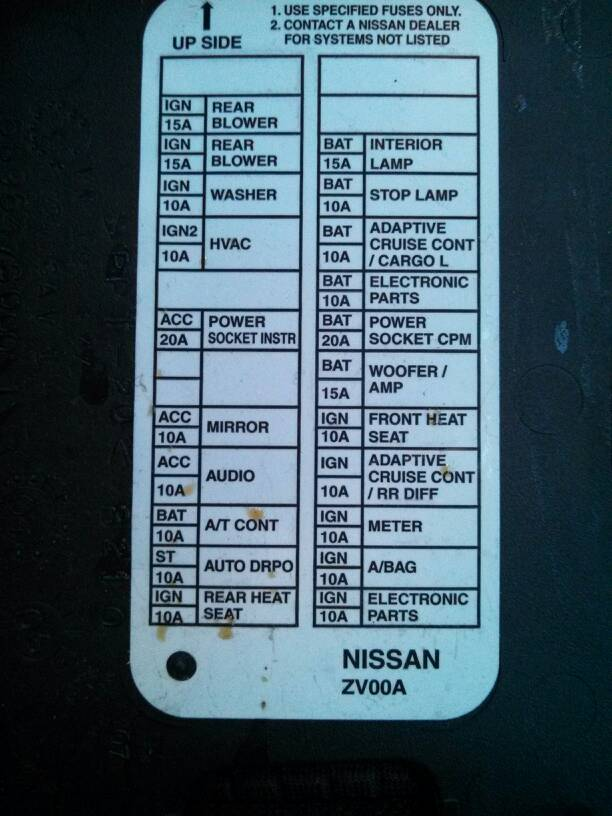 Working Capital Diagram as well Skeletal System Anterior View Diagram besides Volvo Truck Tail Light Wiring Diagram also 2006 Ford F550 Fuse Box Diagram in addition 7szpq F250 Sd Tell Aux Relay Box Located. on 2006 f250 fuse box diagram