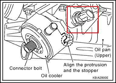 nissan oil pressure switch wiring wiring diagram rh w25 odonatakunst nl