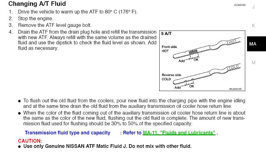 2005 cummins transmission fluid capacity