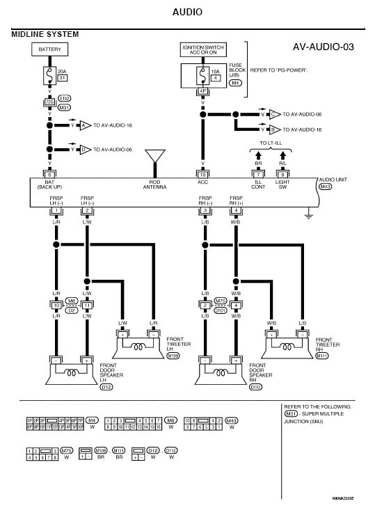 pin 05 titan factory stereo wiring diagram nissan forum on