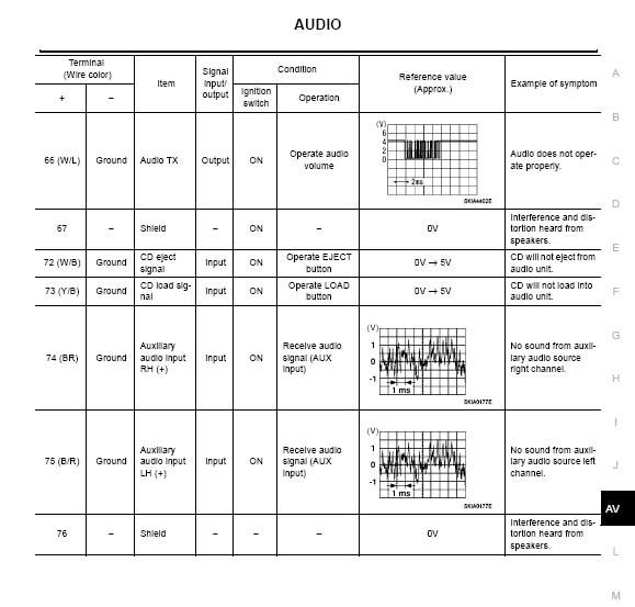 05 titan factory stereo wiring diagram nissan titan forum 2005 Hyundai Santa Fe Wiring Diagram
