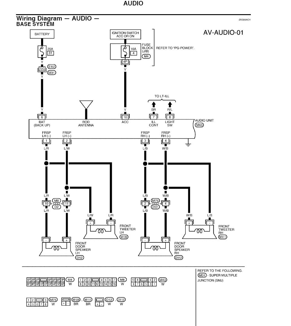 Wiring Diagram For 2008 Nissan Titan : Nissan versa radio wiring diagram