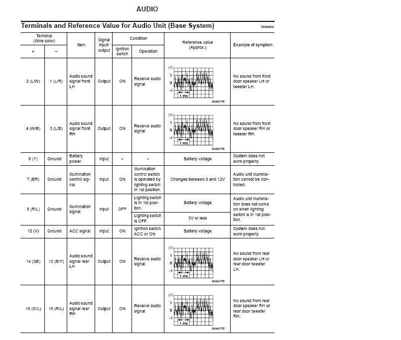 factory stereo wiring diagram nissan titan forum  2004 nissan titan radio wiring diagram #7