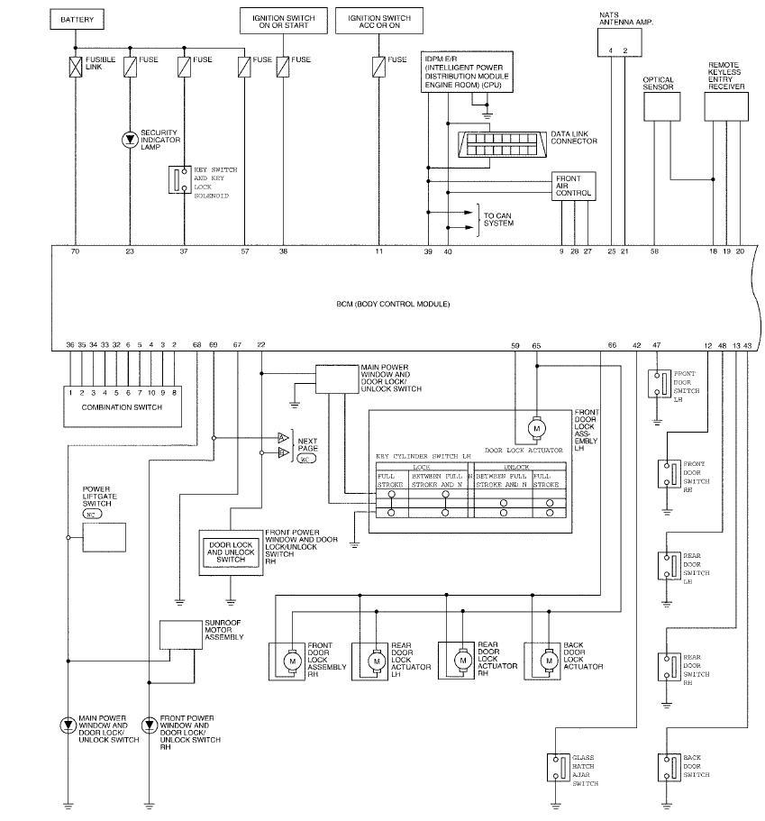 bcm electrical wiring door triggers nissan titan forum rh titantalk com