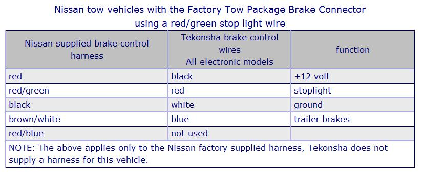 electric brake controller wiring diagram electric brake wiring problem nissan titan forum  electric brake wiring problem nissan