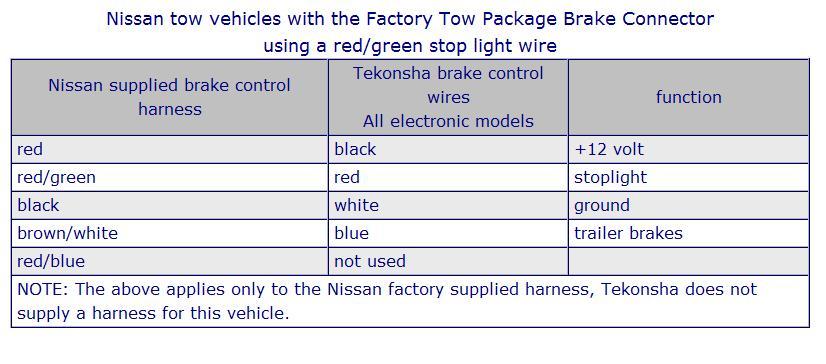 electric brake wiring problem nissan titan forum 7-Way Trailer Brake Wiring Diagram dsc03528 jpg electric brake wiring problem brakecontrol jpg