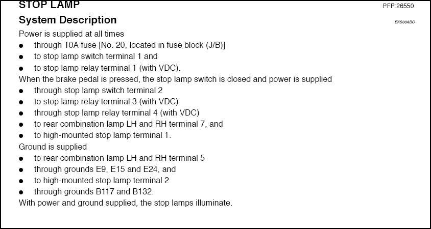 Shift Interlock / Brake Light Problem - Nissan Titan Forum