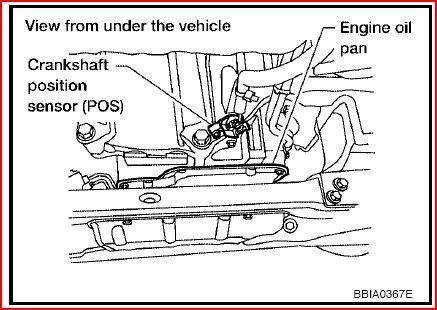 Crank Position Sensor - Nissan an Forum on nissan altima mass air flow sensor, nissan altima water pump, nissan altima clutch, nissan altima fuel tank, 2002 altima crank sensor, nissan altima gasket, nissan altima egr sensor, nissan altima wire harness, nissan altima window regulator, nissan altima flywheel, nissan altima idle air control valve, nissan altima fuse, 2000 altima crank sensor, nissan altima relay, nissan altima injector, nissan altima fuel sensor, nissan altima coil harness, 2005 nissan altima sensor, nissan altima timing marks, 06 altima crank sensor,