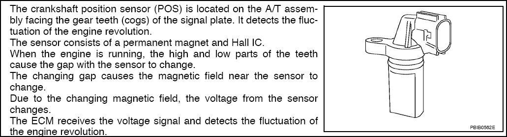 D Crankshaft Position Sensor Replacement Capture on Camshaft Position Sensor Location 2 4