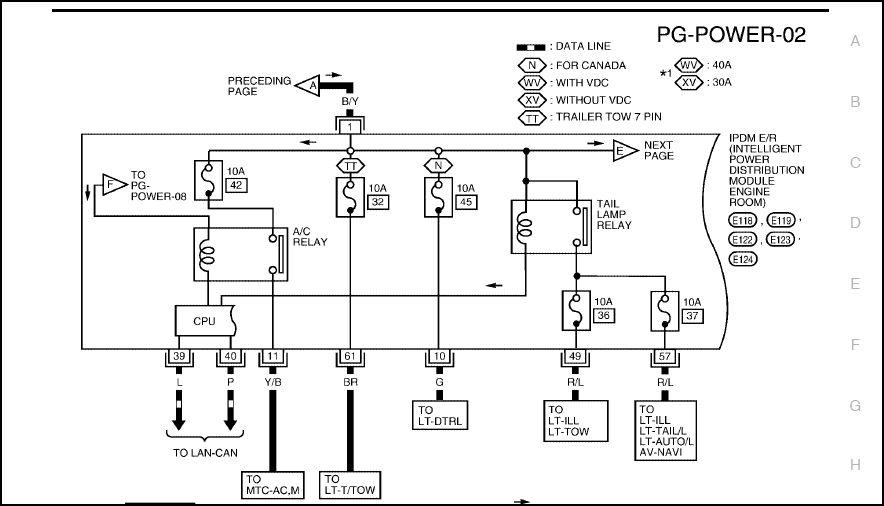 2017 nissan armada wiring diagrams 2014 nissan versa wiring diagrams