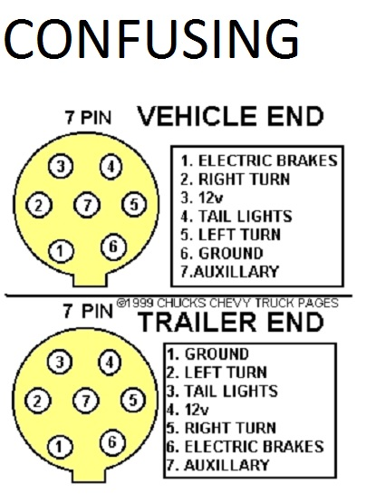 Trailer wiring explained-confusing.jpg