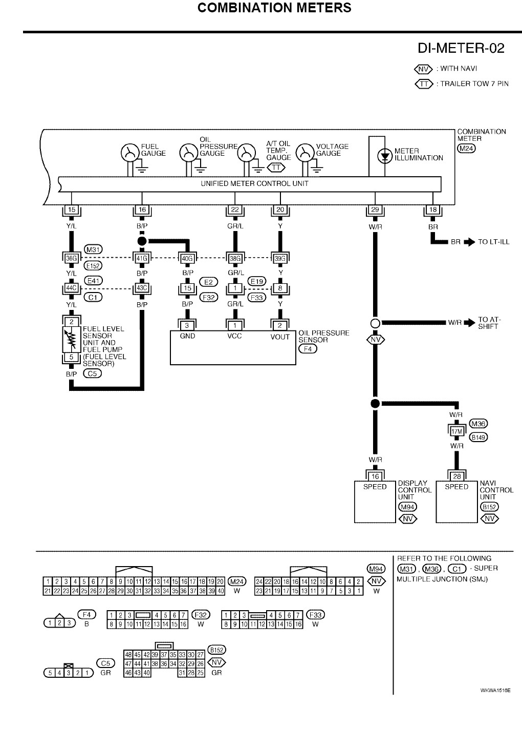 Speed Sensor Wire Nissan Titan Forum Wiring Diagram Dash