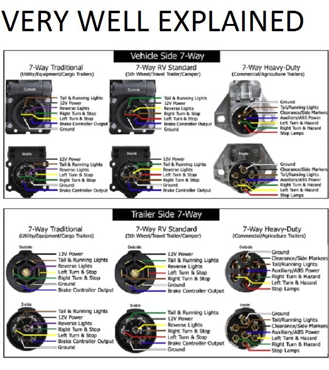 Trailer wiring explained-esplained.jpg