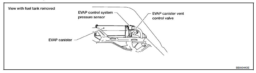 p0452 engine code gmc sierra