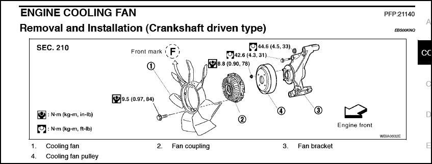 What's An Easy Way To Remove A 2004 Titan Fan?-fan.jpg