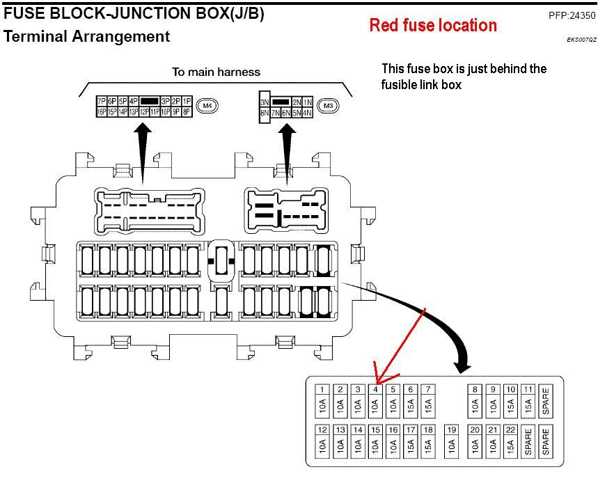 13890d1119757457 blown fuse while installing stereo fuse box fuse box 2006 titan 2006 diagram wiring diagrams for diy car repairs  at soozxer.org