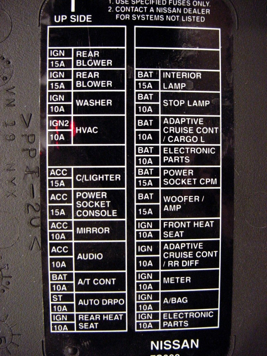 Nissan Titan Fuse Box Diagram 2004