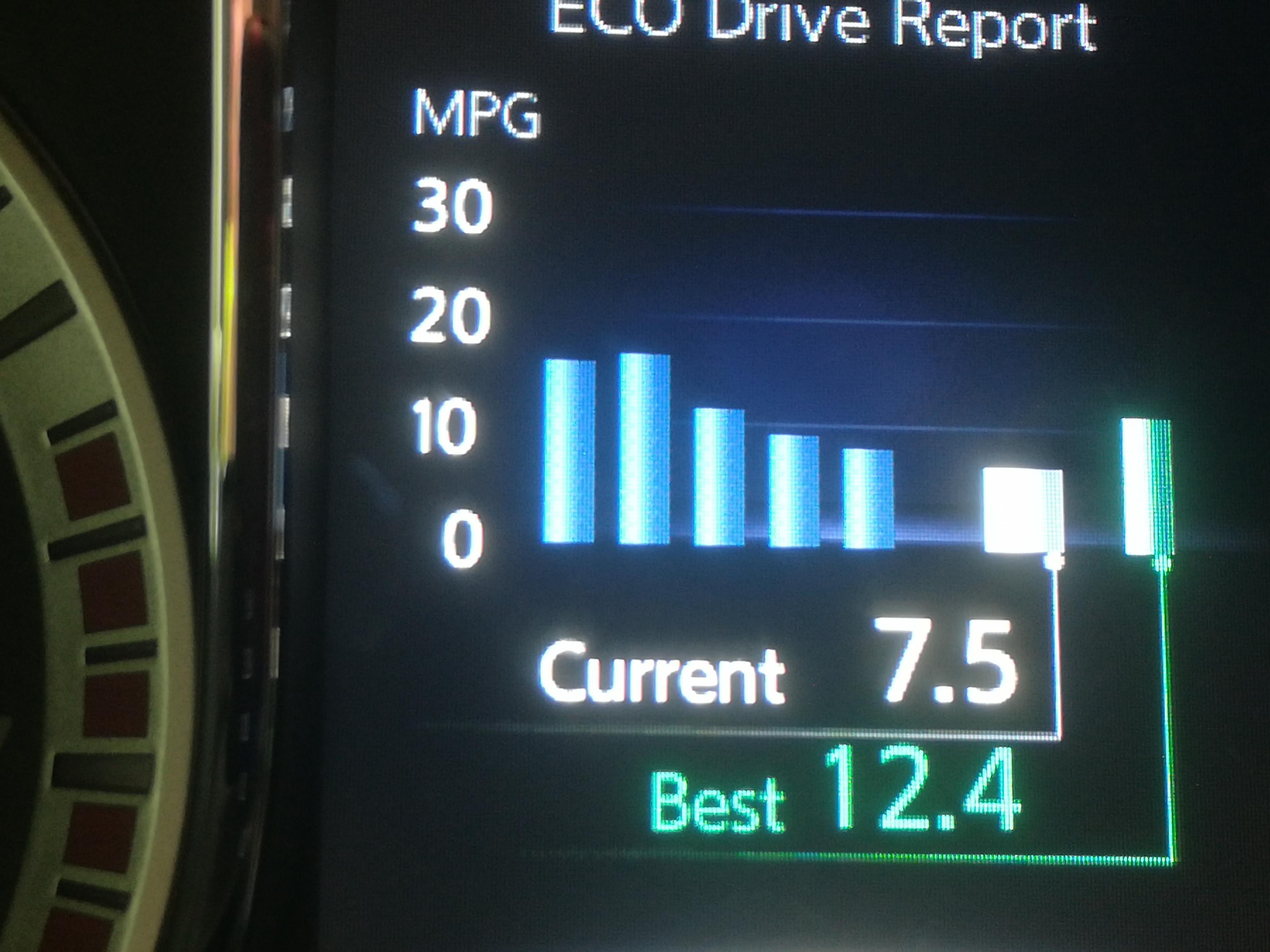 2018 Pro4x CC poor Fuel mileage..??-img_20190620_165516.jpg