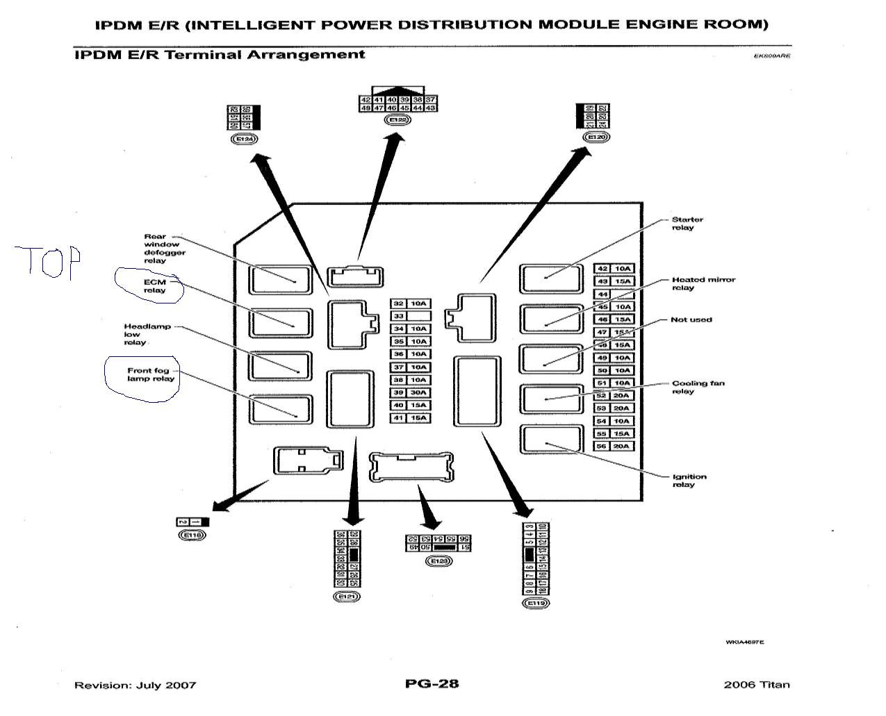 Ahno Problem At All Here Is The Location Of The Ipdm Plus A