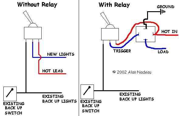 reverse lights page 3 nissan titan forum reverse lights litewire1 jpg