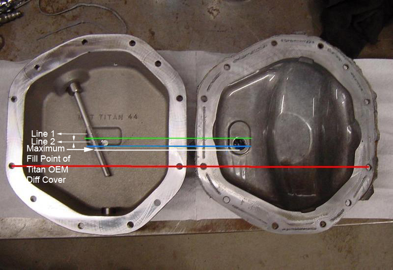 Fluid Coming Out Diff Vent Tube-mag-hytec_nissan-cover-comparisons-copy-copy.jpg
