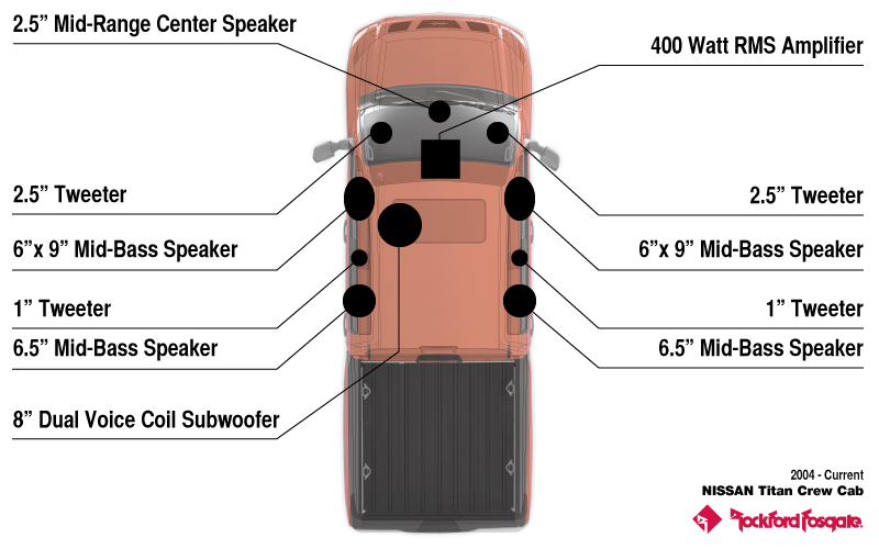 rockford fosgate wiring guide trusted wiring diagrams u2022 rh autoglas stadtroda de