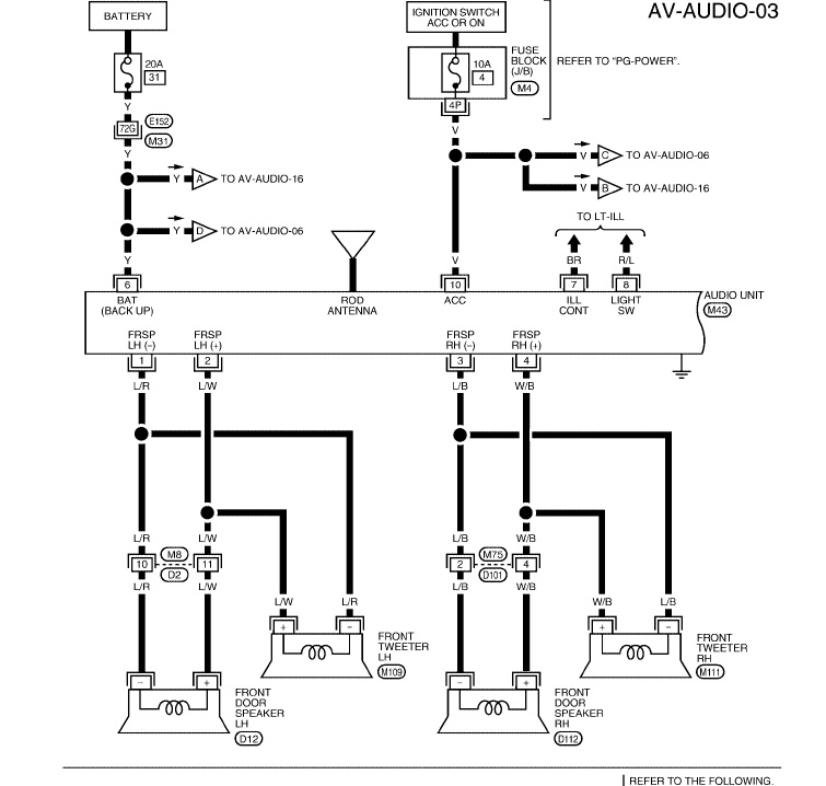 Nissan Titan Speaker Wiring Diagram Wiring Diagram End Data B End Data B Disnar It