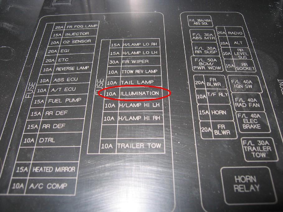 Nissan Titan Fuse Box Diagram Tail Lights