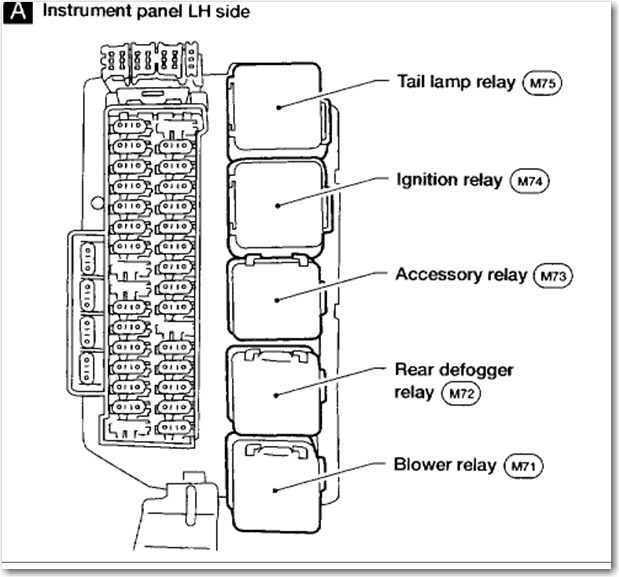 fuse diagram for 2000 nissan quest blower motor issue perplexed    nissan    titan forum  blower motor issue perplexed    nissan    titan forum