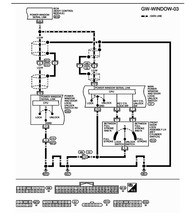 wiring diagram for power hand tools i need wiring diagram for power window switches - nissan ...