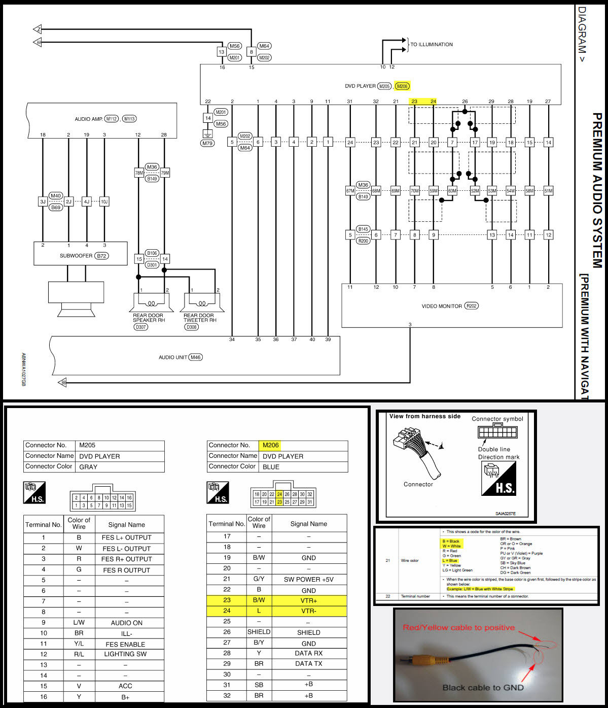 Hdmi To Rca Wiring Diagram 26 Images Eithernet 465329d1486155956 Photo Connector Wire Dvd Diagrams 736550 Electrical Cat5