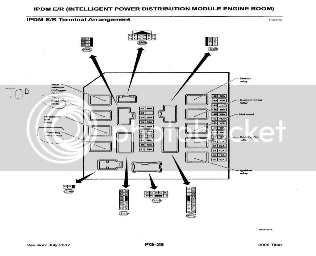 G35 Ipdm Diagram Full Hd Version Ipdm Diagram Force Field Analysis Bachelotcaron Fr