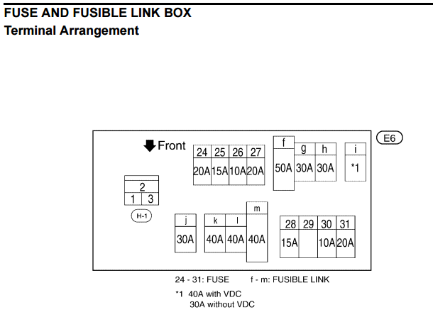 [SCHEMATICS_4HG]  Frequently asked fuse locations. | Nissan Titan Forum | 2007 Nissan Titan Fuse Box |  | Nissan Titan Forum
