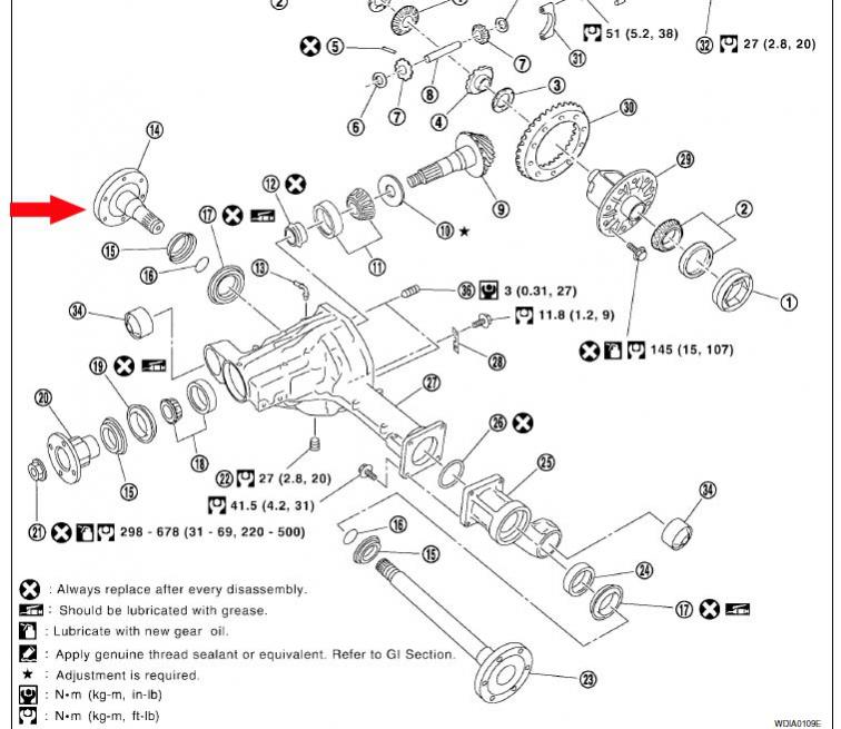 nissan drivetrain diagram  nissan  free engine image for